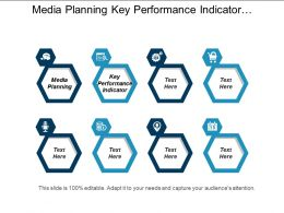 Media Planning Key Performance Indicator E Marketing Strategies Direct Marketing Cpb
