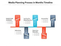 Media Planning Process In Months Timeline