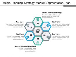 Media Planning Strategy Market Segmentation Plan Affiliate Marketing Cpb