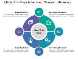 Media Post Buys Advertising Research Marketing Communication Strategy
