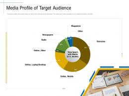 Media Profile Of Target Audience Content Marketing Roadmap Ideas Acquiring Customers Ppt Diagrams