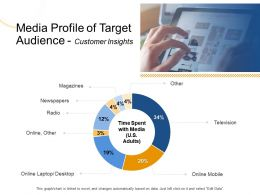 Media Profile Of Target Audience Customer Insights M1968 Ppt Powerpoint Presentation File Vector