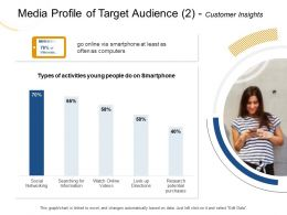 Media Profile Of Target Audience Customer Insights M1969 Ppt Powerpoint Presentation Gallery Tips