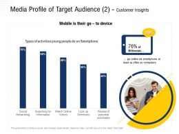 Media Profile Of Target Audience Customer Insights Millennials Ppt Powerpoint Presentation Outline