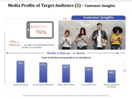 Media Profile Of Target Audience Customer Insights Often Ppt Powerpoint Presentation Designs