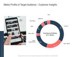 Media Profile Of Target Audience Customer Insights Ppt Powerpoint Presentation Infographics Inspiration