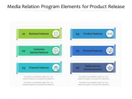 Media Relation Program Elements For Product Release