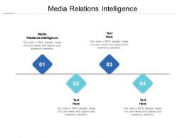 Media Relations Intelligence Ppt Powerpoint Presentation Pictures Brochure Cpb