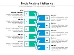 Media Relations Intelligence Ppt Powerpoint Presentation Summary Design Ideas Cpb