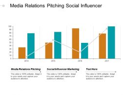 Media Relations Pitching Social Influencer Marketing Journey Mapping Cpb