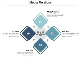 Media Relations Ppt Powerpoint Presentation Professional Gallery Cpb