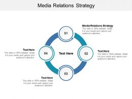 Media Relations Strategy Ppt Powerpoint Presentation Icon Templates Cpb