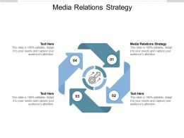 Media Relations Strategy Ppt Powerpoint Presentation Model Skills Cpb
