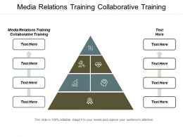 Media Relations Training Collaborative Training Ppt Powerpoint Presentation Model Maker Cpb