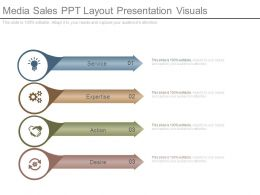 Media Sales Ppt Layout Presentation Visuals