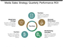 Media Sales Strategy Quarterly Performance Roi Marketing Calculator Cpb