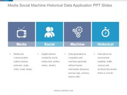 Media Social Machine Historical Data Application Ppt Slides