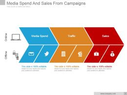 Media Spend And Sales From Campaigns Powerpoint Slide Ideas