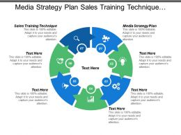 Media Strategy Plan Sales Training Technique Personal Growth