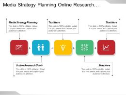 Media Strategy Planning Online Research Tools Sales Forecasting