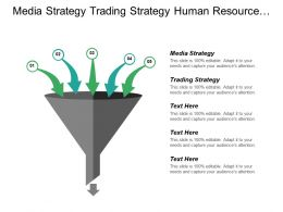 Media Strategy Trading Strategy Human Resource Information System Cpb