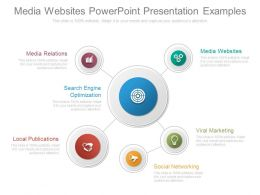 Media Websites Powerpoint Presentation Examples