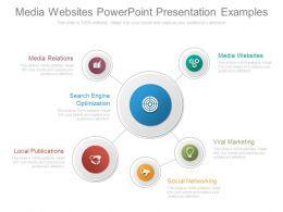 Media Websites Powerpoint Presentation Examples