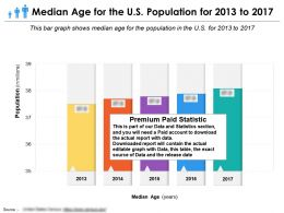 Median Age For The US Population For 2013-2017