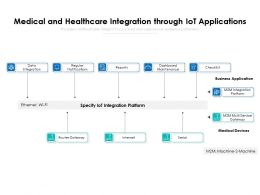 Medical And Healthcare Integration Through IOT Applications