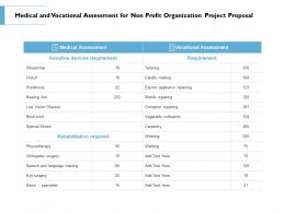 Medical And Vocational Assessment For Non Profit Organization Project Proposal Ppt Slides