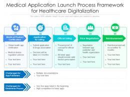 Medical Application Launch Process Framework For Healthcare Digitalization