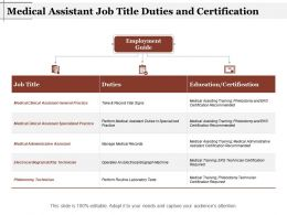 Medical Assistant Job Title Duties And Certification