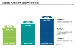 Medical Assistant Salary Potential