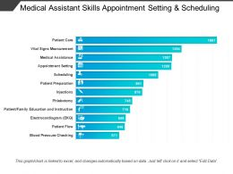 Medical Assistant Skills Appointment Setting And Scheduling