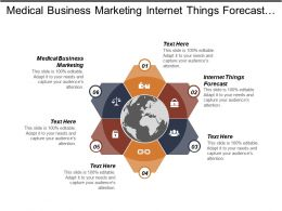 Medical Business Marketing Internet Things Forecast Internet Things Marketing Cpb