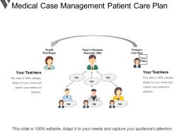 Medical Case Management Patient Care Plan
