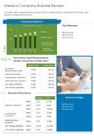 Medical Company Business Review Presentation Report Infographic PPT PDF Document