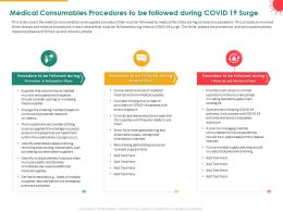 Medical Consumables Procedures To Be Followed During COVID 19 Surge Phase Ppt Slides