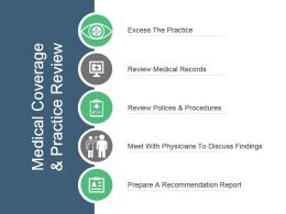 Medical Coverage And Practice Review Powerpoint Shapes