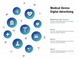Medical Device Digital Advertising Ppt Powerpoint Presentation Pictures Elements