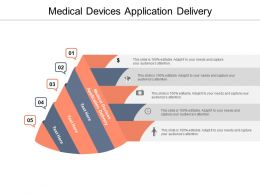 Medical Devices Application Delivery Ppt Powerpoint Presentation Layouts Icons Cpb
