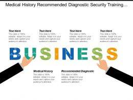 Medical History Recommended Diagnostic Security Training Distribution Location
