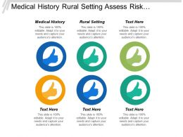 Medical History Rural Setting Assess Risk Likelihood Impact Cpb