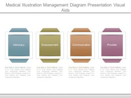 Medical Illustration Management Diagram Presentation Visual Aids