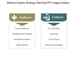 Medical Industry Strategy Planning Ppt Images Gallery
