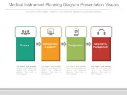 Medical Instrument Planning Diagram Presentation Visuals