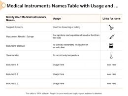 Medical Instruments Names Table With Usage And Icons