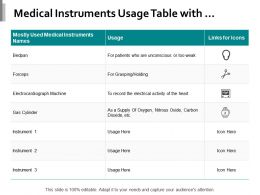 Medical Instruments Usage Table With Names And Icons
