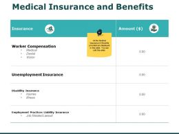 Medical Insurance And Benefits Compensation Ppt Powerpoint Presentation Professional Show
