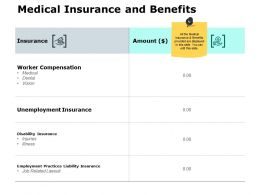 Medical Insurance And Benefits Ppt Powerpoint Presentation File Good